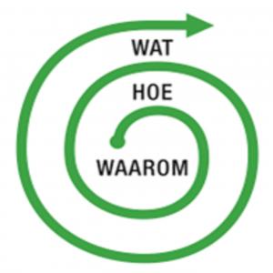 wat is een plan van aanpak Testplan opstellen   plan van aanpak maken voor software testen