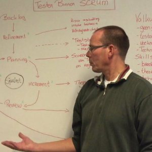 Testen binnen scrum - Test Talk Whiteboard
